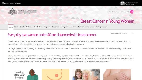 Breast Cancer in young women website screenshot